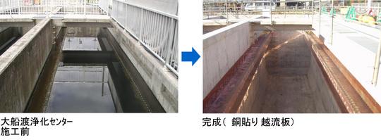施工前と施工後(銅貼り越流板)
